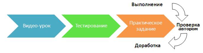 shema_zadania